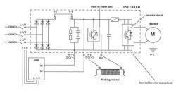 Cách chọn biến tần cho động cơ theo tải
